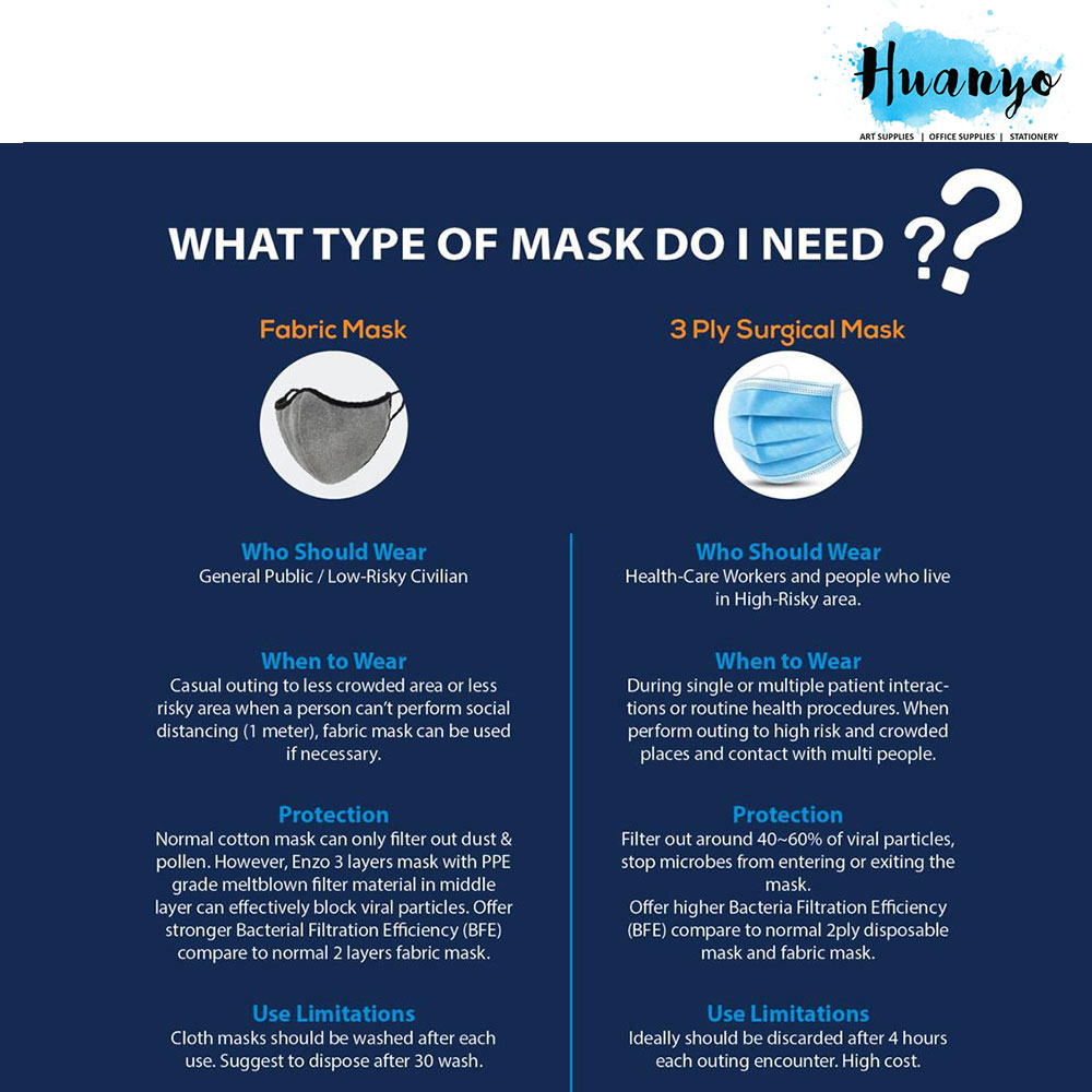 Anti Bacterial Micro Fiber Reusable Washable 3 Layer Fabric Face Mask 2.0 (Adult & Kid Size | Skin Friendly Material | Breathable / Breath Easier)
